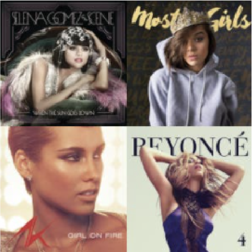 #empowering womentolead Spotify Playlist